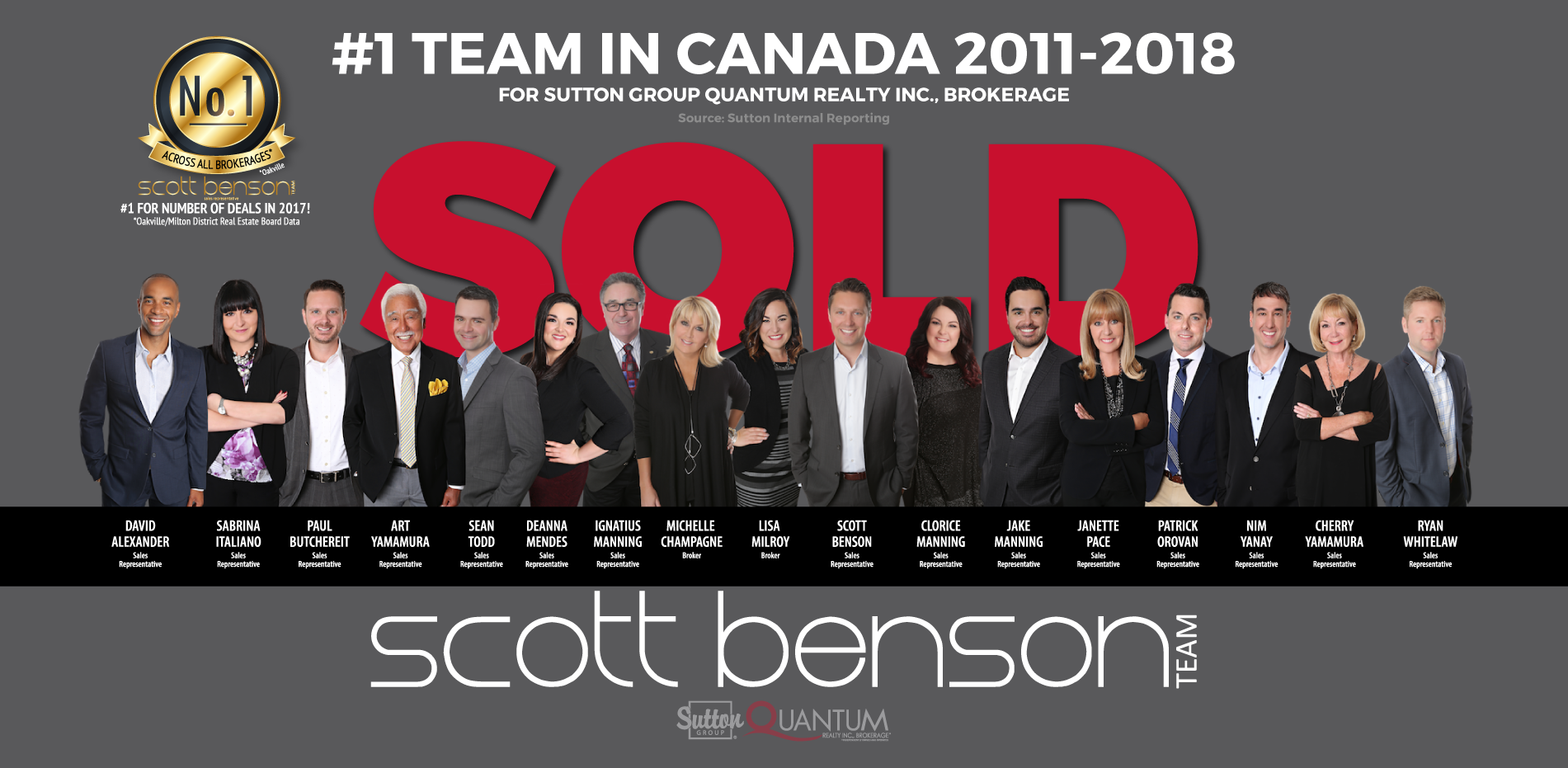 Scott Benson Team