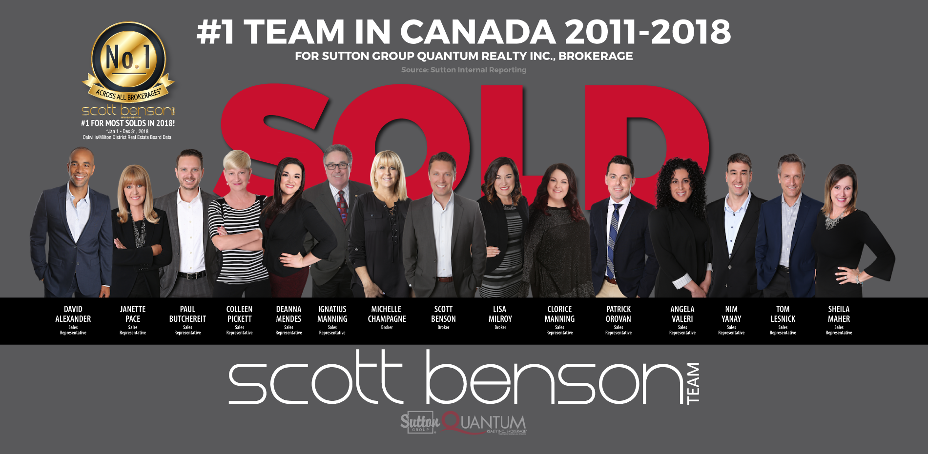 Scott Benson Team - #1 Team in Canada 2011-2018