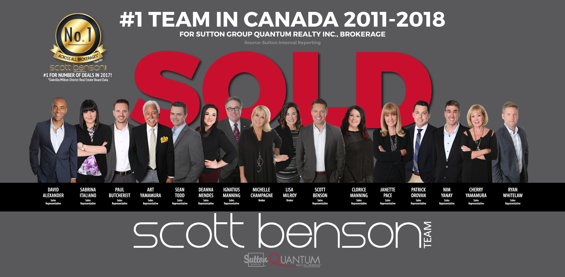 The Scott Benson Team